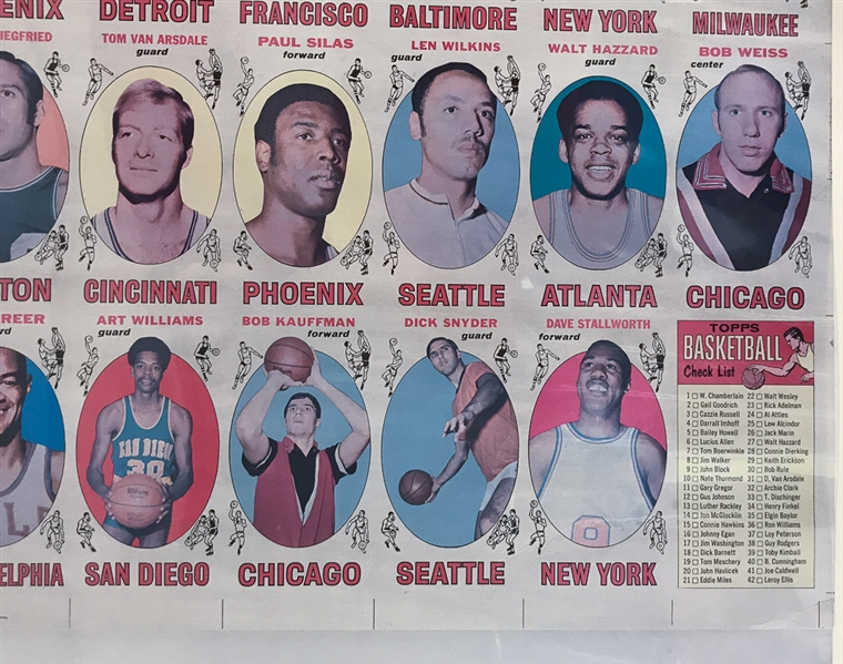 1969-70 Topps Uncut Basketball Proof Sheet (Blank Back) w/ Jabbar Rookie