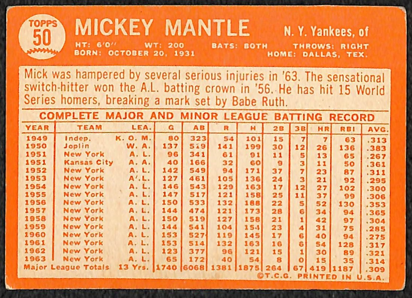 1964 Topps Mickey Mantle Card #50